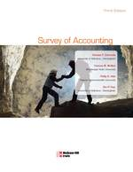 Cover image of Survey of Accounting